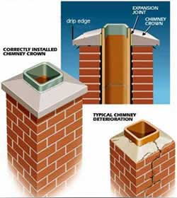 installed-masonry-chimney-crown